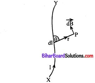 Bihar Board 12th Physics Model Question Paper 1 in English Medium 25