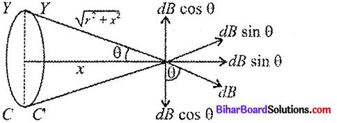 Bihar Board 12th Physics Model Question Paper 1 in English Medium 30
