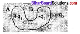 Bihar Board 12th Physics Model Question Paper 1 in Hindi - 12