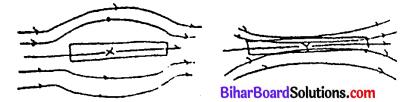 Bihar Board 12th Physics Model Question Paper 2 in English Medium 10