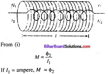 Bihar Board 12th Physics Model Question Paper 2 in English Medium 22