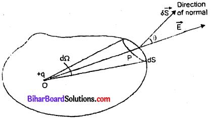 Bihar Board 12th Physics Model Question Paper 3 in English Medium 7