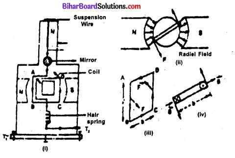 Bihar Board 12th Physics Model Question Paper 3 in Hindi - 12