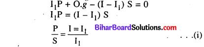 Bihar Board 12th Physics Model Question Paper 4 in English Medium 12