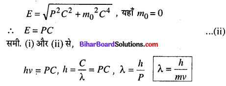 Bihar Board 12th Physics Model Question Paper 4 in Hindi - 14