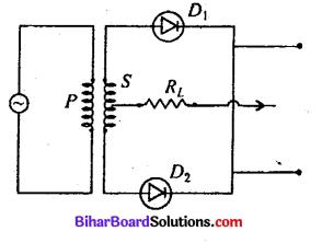 Bihar Board 12th Physics Model Question Paper 4 in Hindi - 32