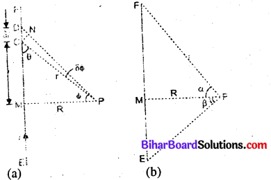 Bihar Board 12th Physics Model Question Paper 5 in English Medium 20