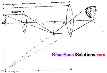 Bihar Board 12th Physics Model Question Paper 5 in English Medium 25
