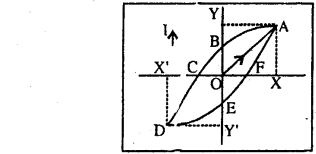 Bihar Board 12th Physics Model Question Paper 5 in English Medium 7