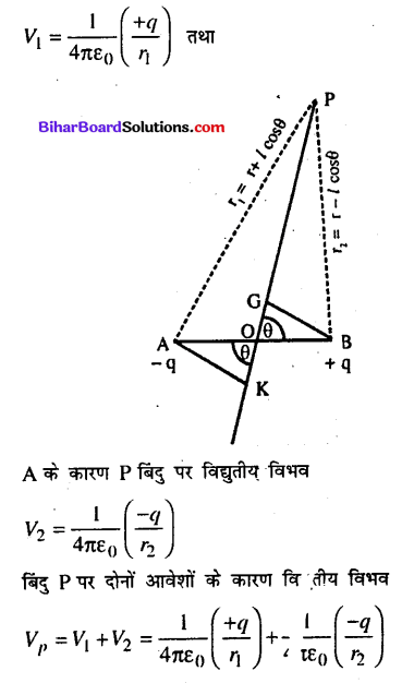 Bihar Board 12th Physics Model Question Paper 5 in Hindi - 11