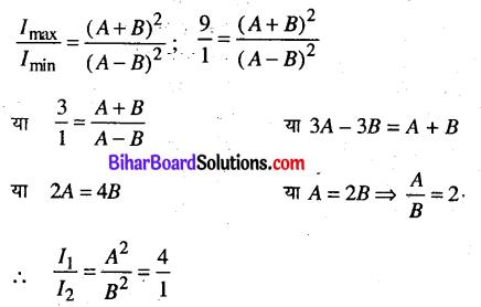 Bihar Board 12th Physics Objective Answers Chapter 10 तरंग-प्रकाशिकी - 4