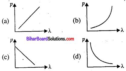 Bihar Board 12th Physics Objective Answers Chapter 11 विकिरण तथा द्रव्य की द्वैत प्रकृति - 3