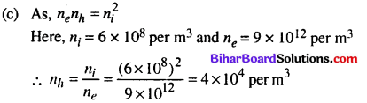 Bihar Board 12th Physics Objective Answers Chapter 14 Semiconductor Electronics Materials, Devices and Simple Circuits11
