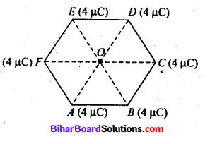 Bihar Board 12th Physics Objective Answers Chapter 2 स्थिरवैद्युत विभव तथा धारिता - 18