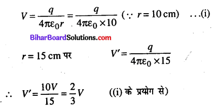 Bihar Board 12th Physics Objective Answers Chapter 2 स्थिरवैद्युत विभव तथा धारिता - 23