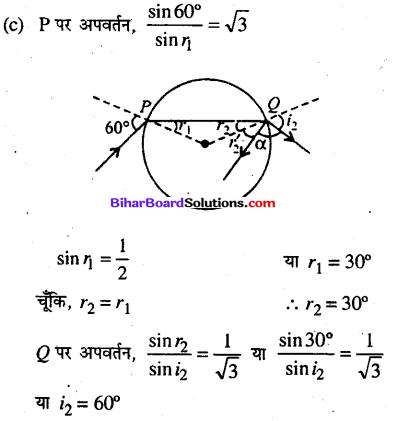 Bihar Board 12th Physics Objective Answers Chapter 9 किरण प्रकाशिकी एवं प्रकाशिक यंत्र - 4