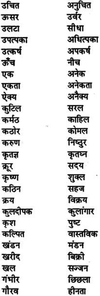 Bihar Board Class 11th Hindi व्याकरण पर्यायवाची शब्द 2