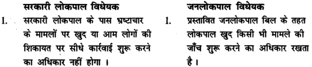 Bihar Board Class 12th निबंध लेखन 1