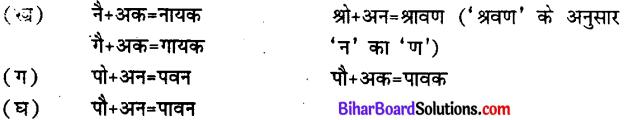 Bihar Board Class 12th Hindi व्याकरण संधि 7