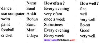 Bihar Board Class 6 English Book Solutions Chapter 8 Madhubani Painting 1