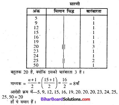 Bihar Board Class 7 Maths Solutions Chapter 4 आँकड़ों का प्रबंधन Ex 4.2 Q2