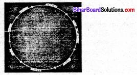 Bihar Board Class 7 Social Science Geography Solutions Chapter 4 वायुमंडल एवं इसका संघटन 1