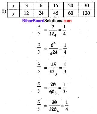 Bihar Board Class 8 Maths Solutions Chapter 11 सीधा और प्रतिलोम समानुपात Ex 11.1 Q1