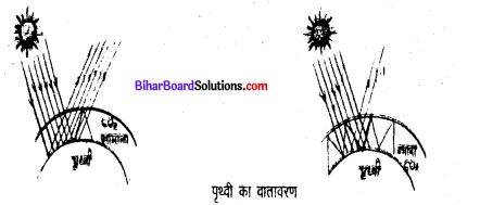 Bihar Board Class 8 Science Solutions Chapter 19 वायु एवं जल-प्रदूषण की समस्या 2