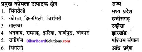 Bihar Board Class 10 Geography Solutions Chapter 1E शक्ति (ऊर्जा) संसाधन - 1