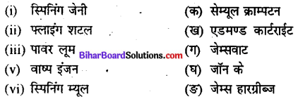 Bihar Board Class 10 History Solutions Chapter 5 अर्थव्यवस्था और आजीविका - 2