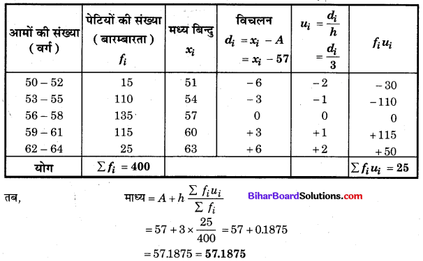 Bihar Board Class 10 Maths Solutions Chapter 14 सांख्यिकी Ex 14.1 Q5.1