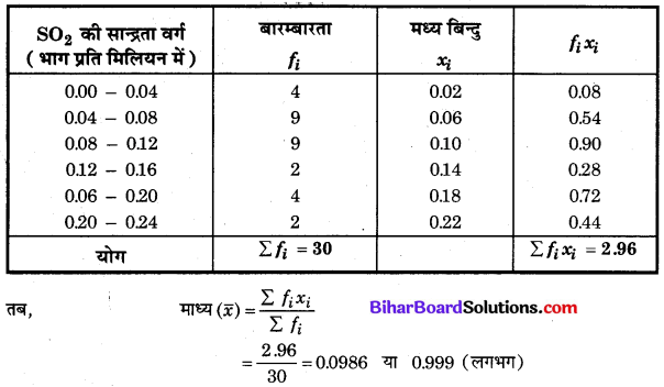 Bihar Board Class 10 Maths Solutions Chapter 14 सांख्यिकी Ex 14.1 Q7.1