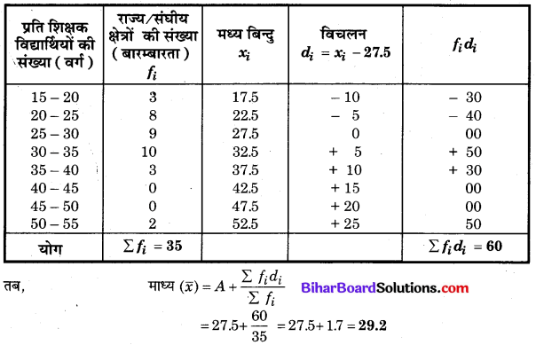 Bihar Board Class 10 Maths Solutions Chapter 14 सांख्यिकी Ex 14.2 Q4.3