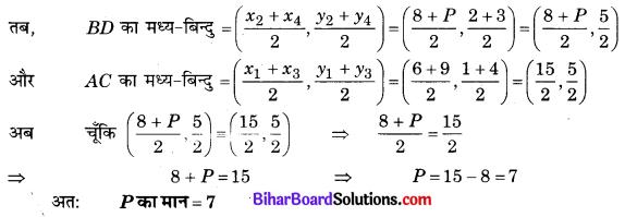 Bihar Board Class 10 Maths Solutions Chapter 7 निर्देशांक ज्यामिति Additional Questions SAQ 6