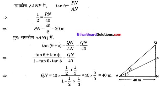 Bihar Board Class 10 Maths Solutions Chapter 9 त्रिकोणमिति के कुछ अनुप्रयोग Additional Questions LAQ 9
