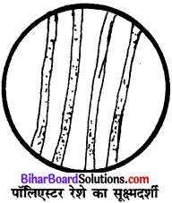 Bihar Board Class 11 Home Science Solutions Chapter 18 तन्तु विज्ञान