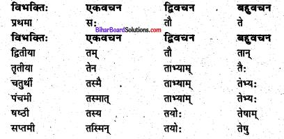 Bihar Board Class 6 Sanskrit व्याकरण शब्दरूपाणि 2