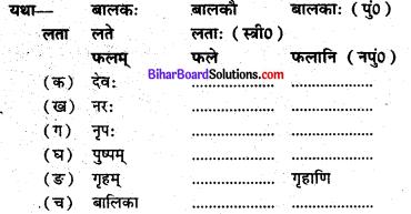 Bihar Board Class 6 Sanskrit Solutions Chapter 2 सरलपदपरिचयः 1