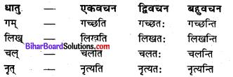 Bihar Board Class 6 Sanskrit Solutions Chapter 4 क्रियापदपरिचय 1