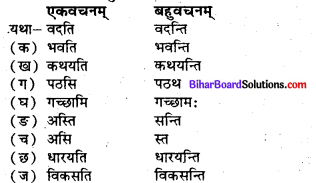 Bihar Board Class 7 Sanskrit Solutions Chapter 6 संख्याज्ञानम् 1