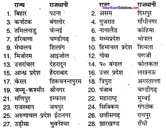 Bihar Board Class 9 Geography Solutions Chapter 1 स्थिति एवं विस्तार - 2