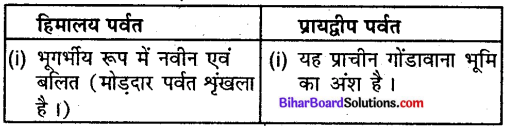Bihar Board Class 9 Geography Solutions Chapter 2 भौतिक स्वरूप संरचना एवं उच्चावच - 1