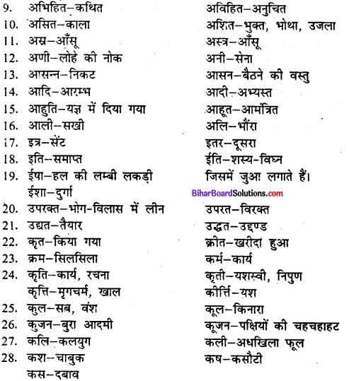 Bihar Board Class 9 Hindi व्याकरण पर्यायवाची, विलोम तथा श्रुतिसमभिन्नार्थक शब्द - 2