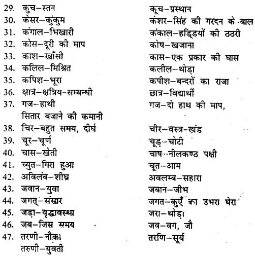 Bihar Board Class 9 Hindi व्याकरण पर्यायवाची, विलोम तथा श्रुतिसमभिन्नार्थक शब्द - 3