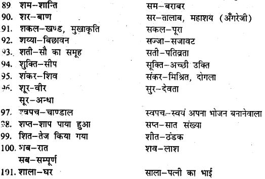 Bihar Board Class 9 Hindi व्याकरण पर्यायवाची, विलोम तथा श्रुतिसमभिन्नार्थक शब्द - 6