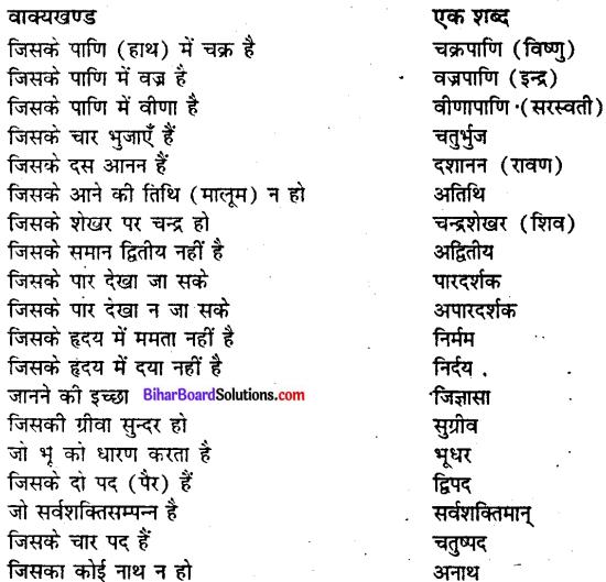 Bihar board class 9 hindi व्याकरण अनेक शब्दों के लिए एक शब्द - 1