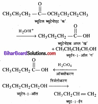BIhar Board Class 12 Chemistry Chapter 12 ऐल्डिहाइड, कीटोन एवं कार्बोक्सिलिक अम्ल img-36