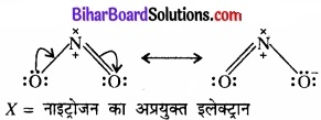 BIhar Board Class 12 Chemistry Chapter 7 p-ब्लॉक के तत्त्व img 17