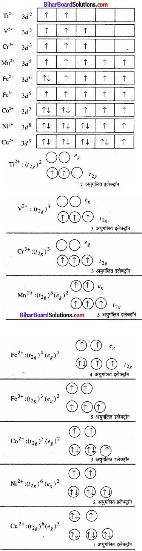 BIhar Board Class 12 Chemistry Chapter 8 d एवं f-ब्लॉक के तत्त्व img 12