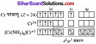 BIhar Board Class 12 Chemistry Chapter 9 उपसहसंयोजन यौगिक img 29